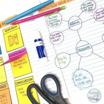 Interactive Notebook Activities featuring the Scientific Method