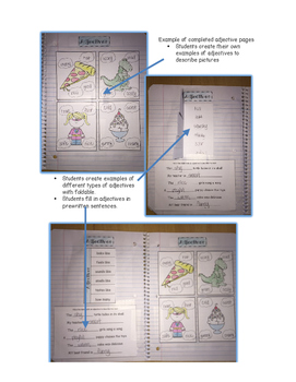 Interactive Notebook: Adjectives and Adverbs