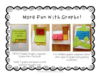 Interactive Notebook- All About Graphs