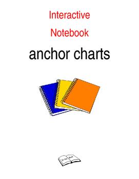 Interactive Notebook Anchor Charts