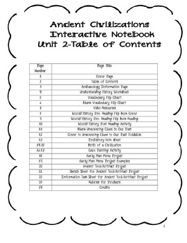 Interactive Notebook- Ancient Civilizations- Unit 2