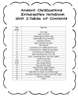 Interactive Notebook- Ancient Civilizations- Unit 2