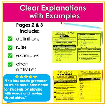 MEGA BUNDLE - ELA No Cut Print & Fold Interactive Notebook Booklets (BONUS incl)