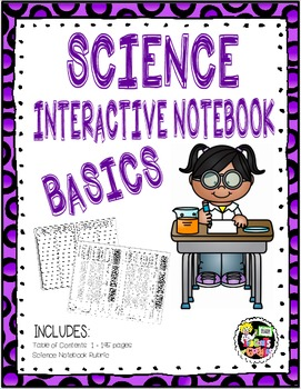 Interactive Notebook Basics : Table of Contents and Rubric