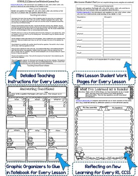 Interactive Notebook Bundle: 2nd Grade {Cover ALL CCSS RL & RI Standards!}