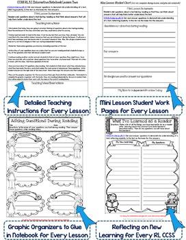 Interactive Notebook Bundle: 3rd Grade {Cover ALL CCSS RL & RI Standards!}