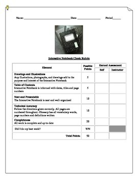 Interactive Notebook Check Rubric
