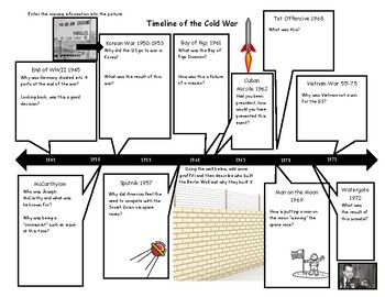 Interactive Notebook Cold War Timeline 1945-1975