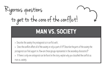 Interactive Notebook - Conflict types map