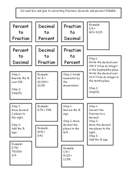Interactive Notebook (Converting Percents to Fractions to Decimals)