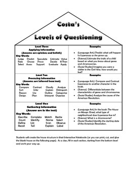Interactive Notebook: Costa's Levels of Questioning