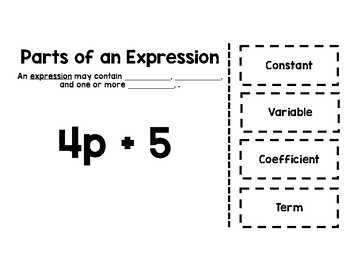 Interactive Notebook Cut & Paste - Parts of an Expression