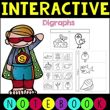 Interactive Notebook Digraphs