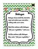 Dialogue Lesson Grades 2-5