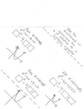Interactive Notebook - Discriminant: