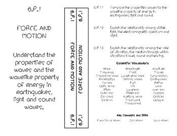 Interactive Notebook Dividers - 6th grade NC Science
