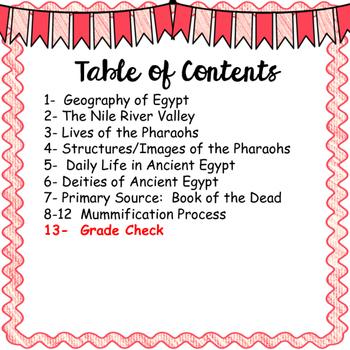 Interactive Notebook-Egypt