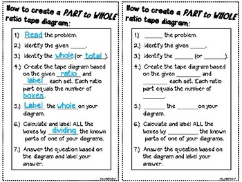 interactive notebook entry part to whole ratio tape diagrams by ms Tape Diagram Common Core interactive notebook entry part to whole ratio tape diagrams