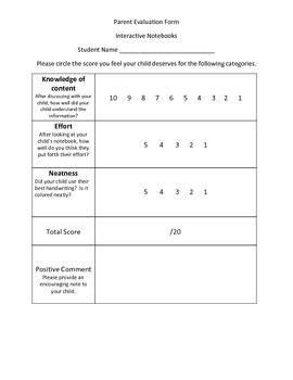 Interactive Notebook Evaluation Form