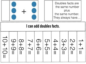 Interactive Notebook: Fact Fluency Strategies