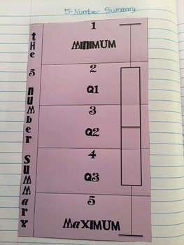 Interactive Notebook Five Number Summary