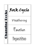 Interactive Notebook Fold Able for Rock Cycle-Weathering-Erosion-Deposition