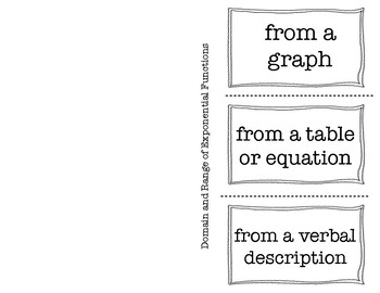 Foldable Domain and Range of Exponential Functions from Multiple Representations