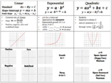 Interactive Notebook Functions Summary