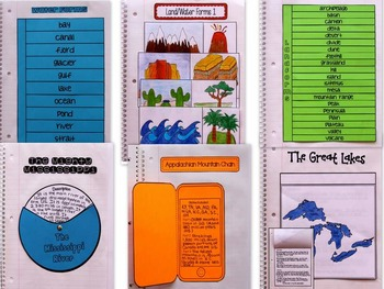 Interactive Notebook - GEOGRAPHY - Grade 3-5 (Social Studies)