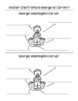 Interactive Notebook: George Washington Carver