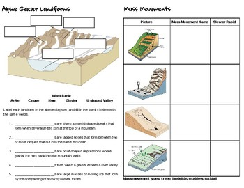 Interactive Notebook: Glacial Landforms and Mass Movement