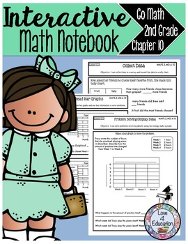 Interactive Notebook Go Math Second Grade Chapter 10