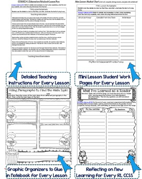 Interactive Notebook: Grade 4 Reading Informational {Cover All Grade 4 RI CCSS}