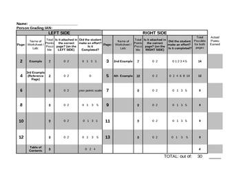 Interactive Notebook Grading Rubric