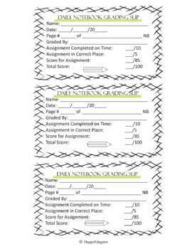 Interactive Notebook Grading Slips