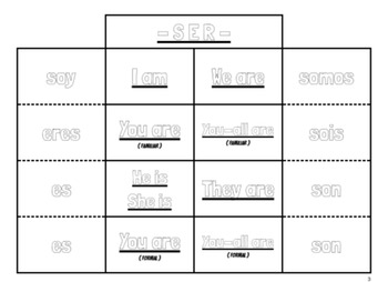 Interactive Notebook: How to Conjugate SER (Present Tense)
