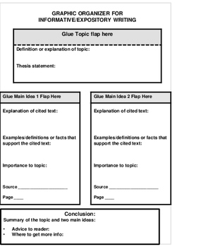 Interactive Notebook Informative Essay Organizers