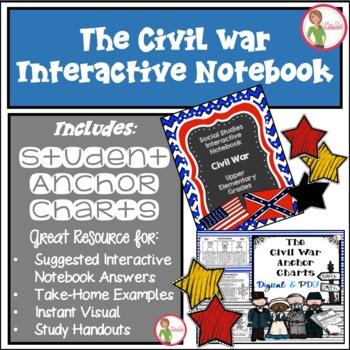 Interactive Notebook / Journal - THE CIVIL WAR - Social Studies (Gr. 3-5)