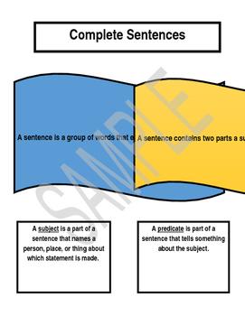 Interactive Notebook Journey's Grammar