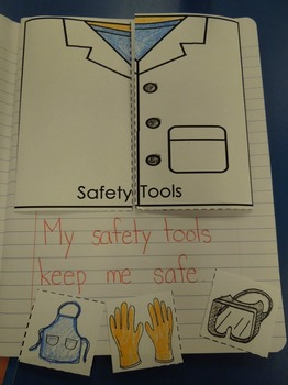 Interactive Notebook Science-Safety Tools (English only)