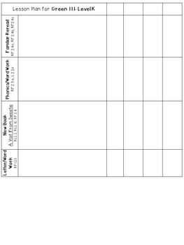 LLI Anchor Charts, Skills Assessments, Lesson Templates More Booster Green K