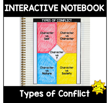 Interactive Notebook: Literary Elements - Types of Conflict