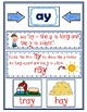 VOWELS - Interactive Notebook - Long Vowel a - RTI