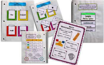 Interactive Notebook - Measurement / Data (4th Grade)