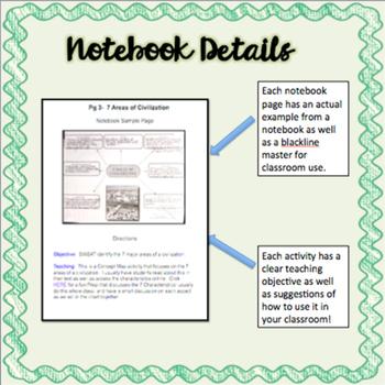 Interactive Notebook-Mesopotamia