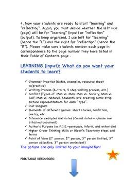 Interactive Notebook Middle School Language Arts Literature