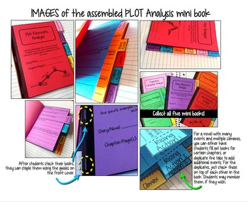 Interactive Notebook Mini Book: Plot Analysis
