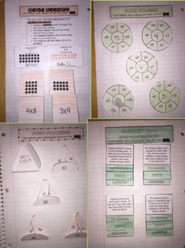 Interactive Notebook: Multiplication