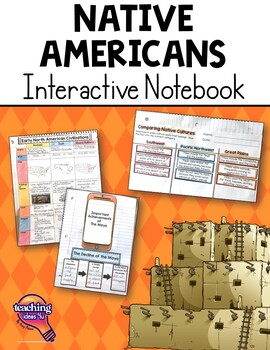 Native Americans Interactive Notebooks Resources & Lesson Plans ...