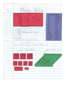 Interactive Notebook - Notes for 3rd Grade enVision Math